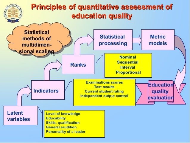 quality assurance perspectives in higher education This book weighs up the consequences of introducing quality enhancement and risk management as new dimensions in higher education quality control on a global scale.