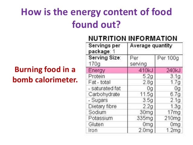 energy content in food Estimation of energy content of municipal solid waste problem statement  food waste 10 paper 32 cardboard 7 plastics 6 textiles 2 rubber 1 leather 2 garden.