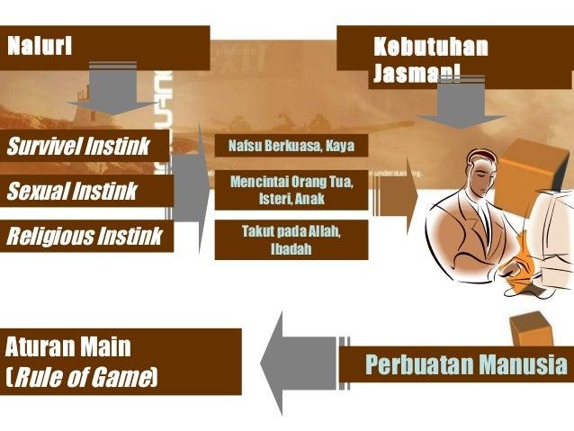 1.kerangka umum syariah Khilafah Slide 3