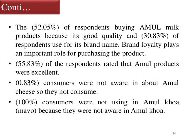 synopsis on consumer behavior of amul Check out our top free essays on descriptive essay about pizza to help you  consumer behavior is the set of value-seeking activities  amul then planned to.