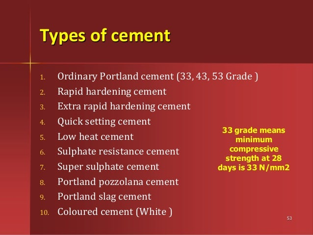 Building materials elements of civil engineering
