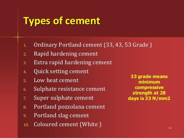 Building materials elements of civil engineering
