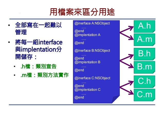 Objective-C http://MobileDev.TW 用檔案來區分用途 • 全部寫在一起難以 管理 • 將每一組interface 與implentation分 開儲存: • .h檔:類別宣告 • .m檔:類別方法實作 41 ...