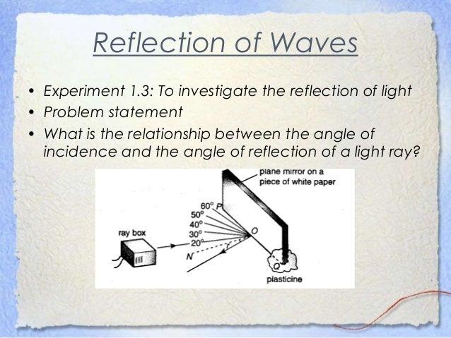 1 2 Reflection Fizik Spm