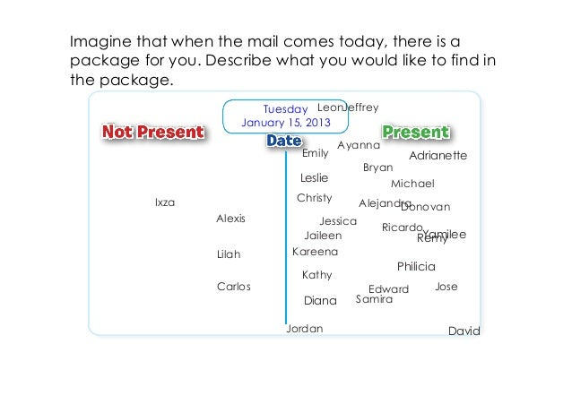 Imagine that when the mail comes today, there is apackage for you. Describe what you would like to find inthe package.    ...
