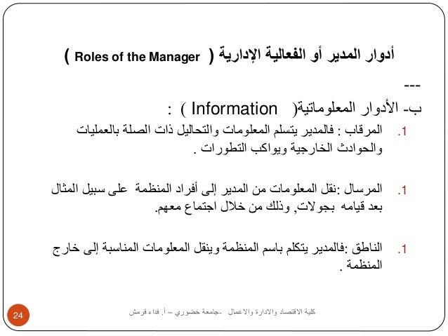 ) Roles of the Manager ( أدوار المدير أو الفعالية الإدارية  كلية الاقتصاد والادارة والاعمال -جامعة خضوري – أ. فداء قرمش 24...