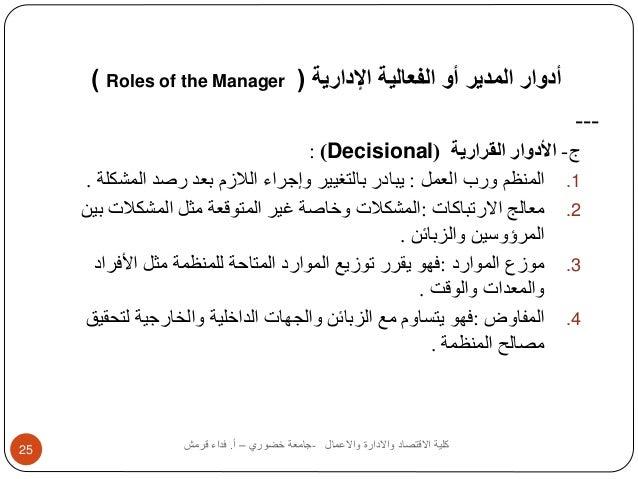 ) Roles of the Manager ( أدوار المدير أو الفعالية الإدارية  كلية الاقتصاد والادارة والاعمال -جامعة خضوري – أ. فداء قرمش 25...