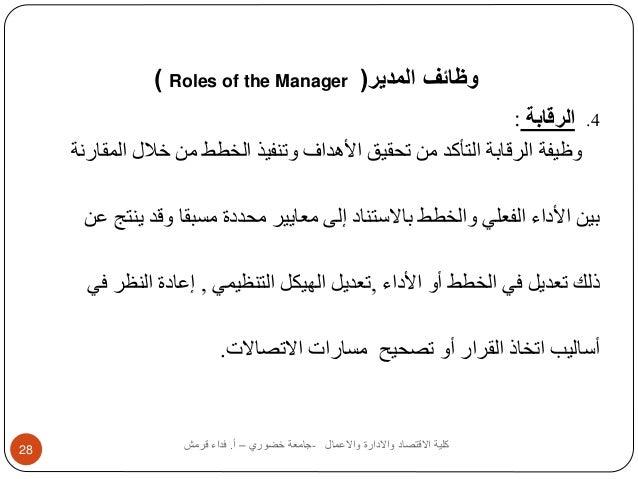 ) Roles of the Manager ( وظائف المدير  4. الرقابة :  وظيفة الرقابة التأكد من تحقيق الأهداف وتنفيذ الخطط من خلال المقارنة  ...