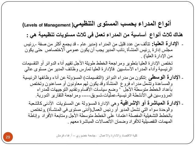 )Levels of Management ( أنواع المدراء بحسب المستوى التنظيمي  هناك ثلاث أنواع أساسية من المدراء تعمل في ثلاث مستويات تنظيمي...