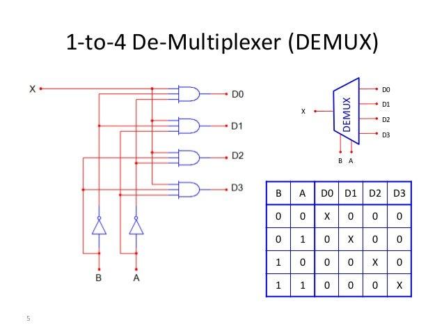 1 to 4 demultiplexer logic diagram technical diagrams 1 to 8 Demultiplexer