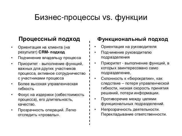 Бизнес-процессы vs. функции Процессный подход Функциональный подход • Ориентация на клиента (на результат) CRM- подход • П...