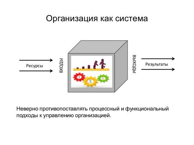 Организация как система Ресурсы Результаты ВХОДЫ ВЫХОДЫ Неверно противопоставлять процессный и функциональный подходы к уп...