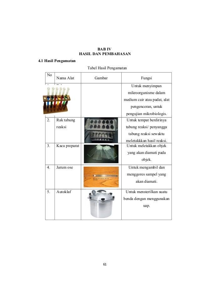 Laporan Mikrobiologi Pengenalan Alat Laboratorium