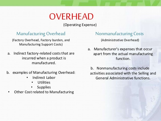 manufacturing overhead example • apply overhead to goods in process  common journal entries relating to product costs for manufacturing companies  credit accounts payable (if purchased on account) or cash (if purchased for cash) the source document for this transaction is the purchase invoice.
