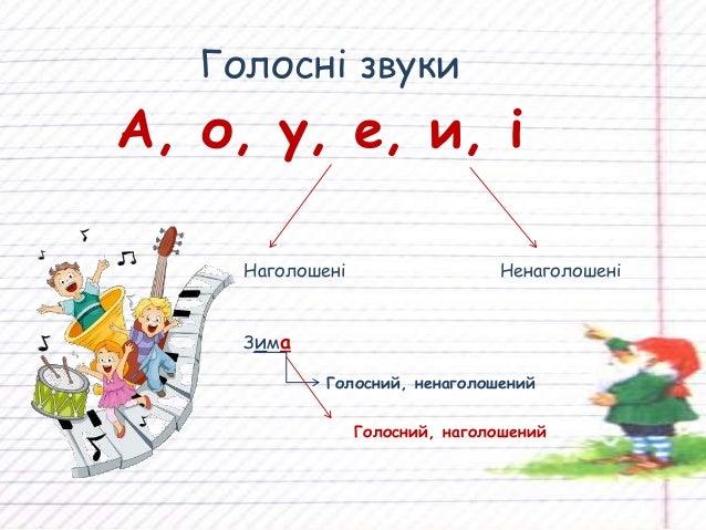фонетика  Slide 2