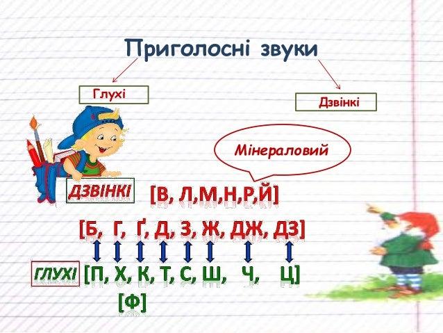 фонетика  Slide 3