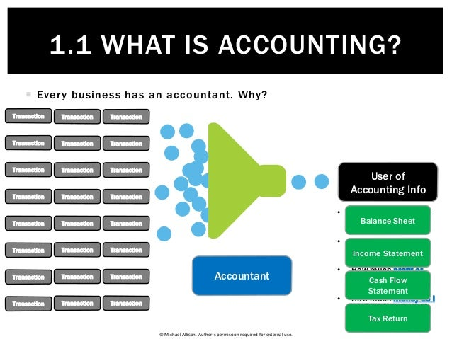 © Michael Allison. Author's permission required for external use.  Every business has an accountant. Why? 1.1 WHAT IS ACC...