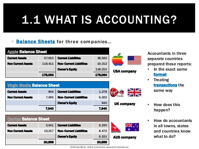 © Michael Allison. Author's permission required for external use.  Balance Sheets for three companies… 1.1 WHAT IS ACCOUN...