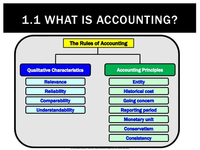 © Michael Allison. Author's permission required for external use. 1.1 WHAT IS ACCOUNTING? The Rules of Accounting Relevanc...