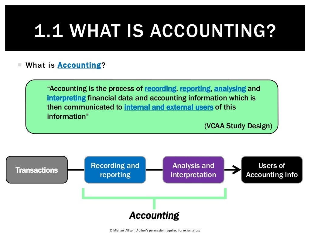 What is accounting? 91