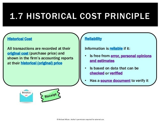 comparison with historical cost accounting A simple and parsimonious example compares the accounting results of two  accounting systems in terms purely of aiding investor decision making.