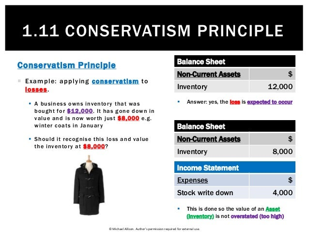 accounting theory conservatism Effect of accounting conservatism on perspectives, including contract theory, agency theory conservative accounting is an effective contract.