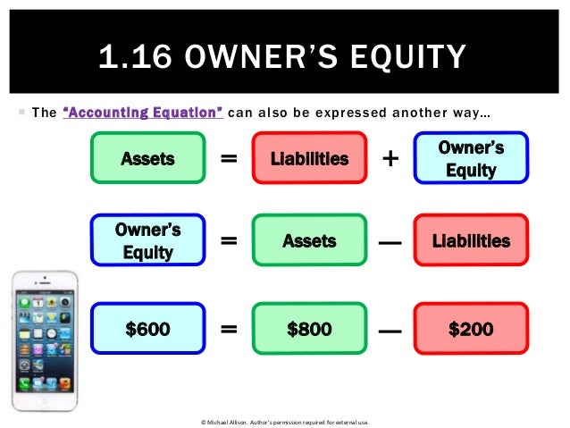 1 16 Owner S Equity