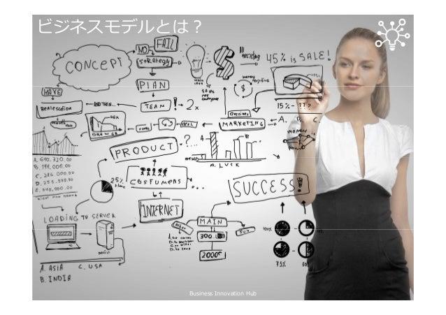 ビジネスモデル設計ワークショップ Slide 3