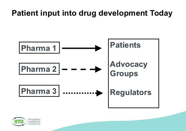 issues in reporting adverse drug reactions adrs Direct patient reporting of adverse drug reactions  citizens themselves to report adverse drug reactions (adrs) the project was commissioned from hai europe .
