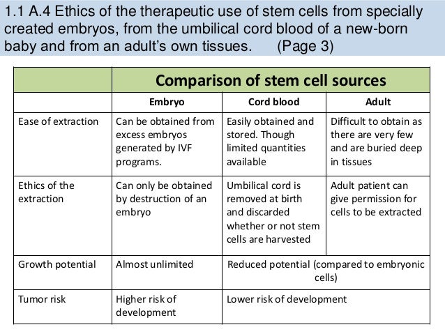 ib biology higher level cells Biology - the study of life unit two: the cell unit three: the organism the  learning  ordinary level and higher level are differentiated on the basis of.