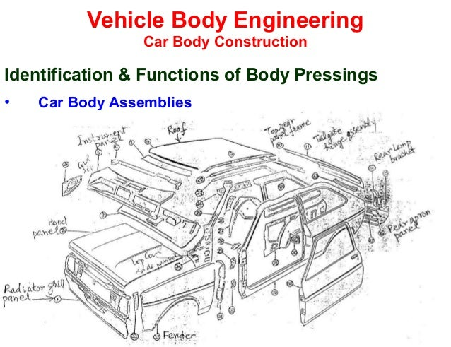Car Part Terminology Diagram - Wiring Library •