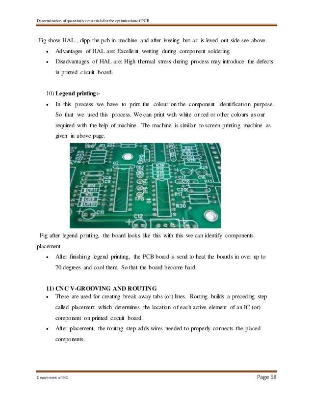 PCB DESIGNING & MANUFACTURING