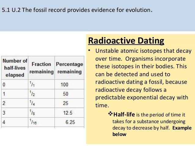 ratio dating