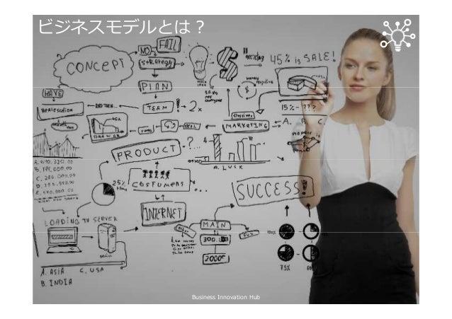 ビジネスモデルとは︖ Business Innovation Hub