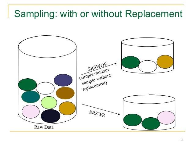 1.7 data reduction
