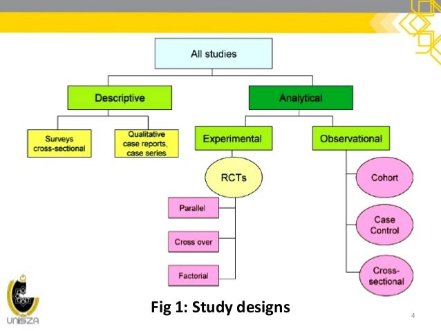 9.2 - Comparison of Cohort to Case/Control Study Designs ...