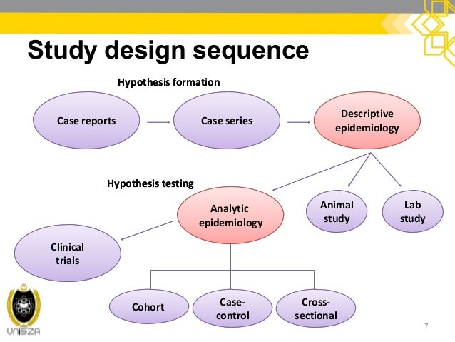 case series study design definition The advantage of the case study research design is that you can focus on specific and interesting cases this may be an attempt to test a theory with a typical case or it.