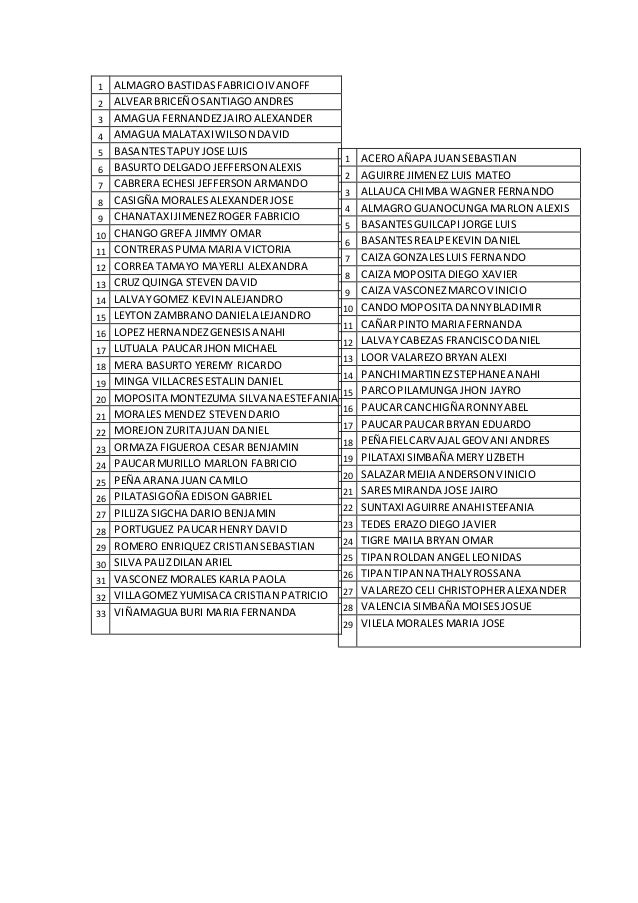 1 ALMAGRO BASTIDASFABRICIOIVANOFF 2 ALVEARBRICEÑOSANTIAGOANDRES 3 AMAGUA FERNANDEZJAIROALEXANDER 4 AMAGUA MALATAXIWILSON D...