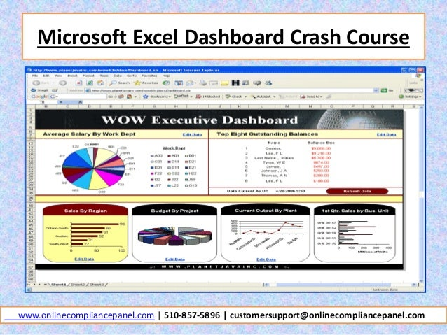 Free Microsoft Excel Dashboard Templates