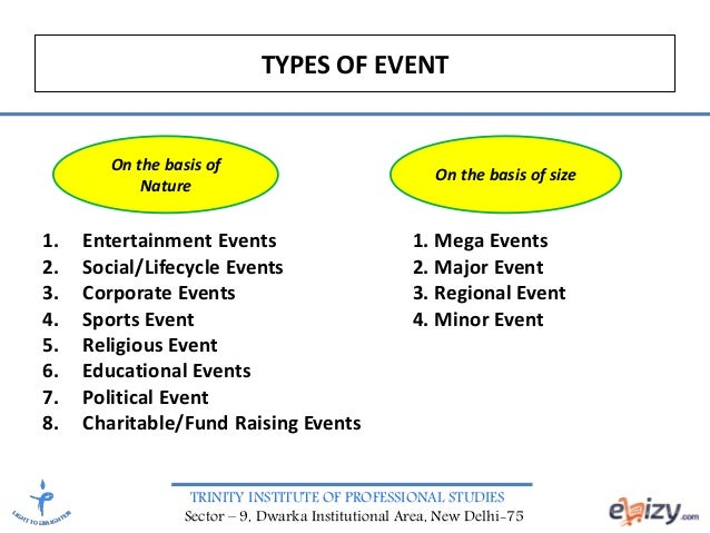 Event Management Methods Principles - Type-of-corporate-events