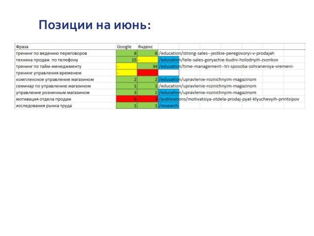 Позиции на июнь:
