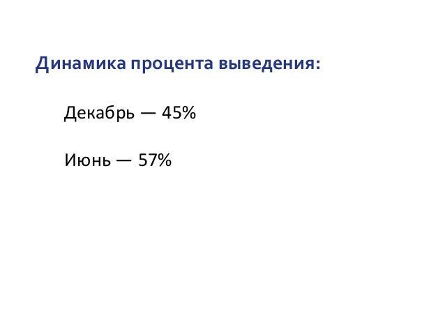Декабрь — 45% Июнь — 57% Динамика процента выведения: