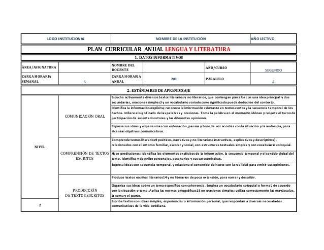 AÑO LECTIVO ÁREA ASIGNATURA NOMBRE DEL DOCENTE AÑO CURSO SEGUNDO CARGA  HORARIA SEMANAL 5 ... 65b229ff80dd6
