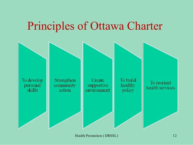 the ottawa charter and health promotion Request pdf on researchgate | evaluation of the health promotion activities of paediatric nurses: is the ottawa charter for health promotion a useful framework | abstract researchers were.