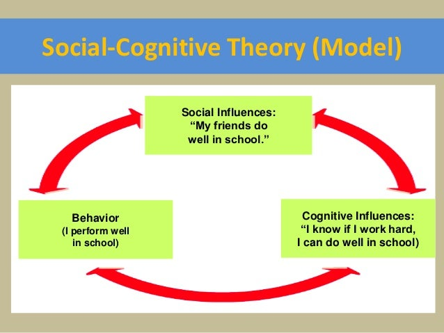 BEHAVIOR PERSONALITY THEORY PDF DOWNLOAD