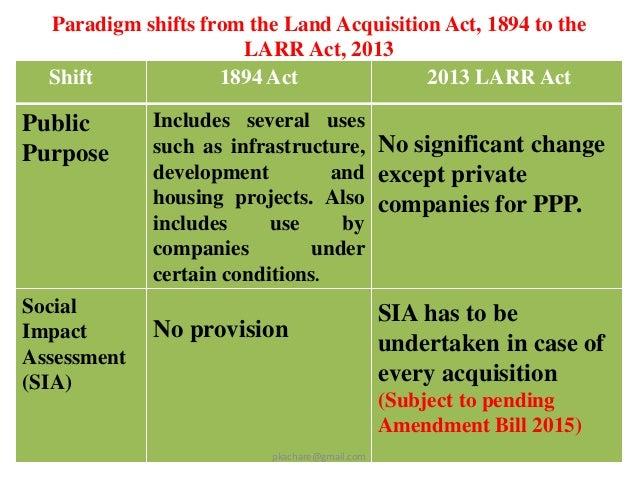1 New Land Acquisition Act Process Flow