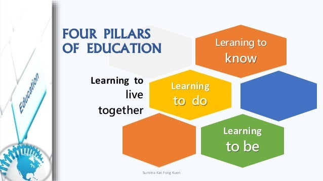 the four pillars of education Learning to do refers to the acquisition of practical skills, but also to an aptitude for teamwork and initiative, and a readiness to take risks.