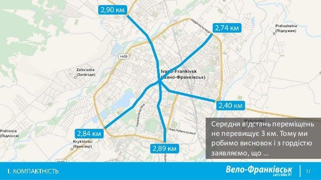 Велоконференція (1)