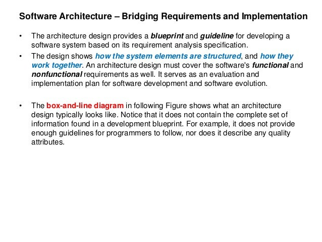 Software architecture design for begginers software architecture malvernweather Images