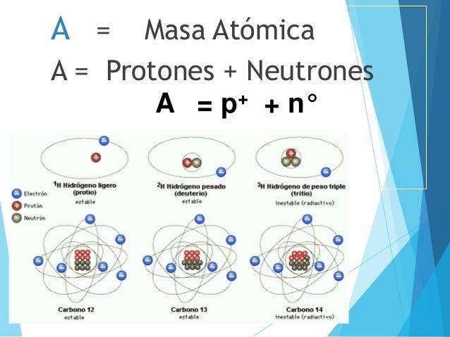 Resultado de imagen de La masa atómica